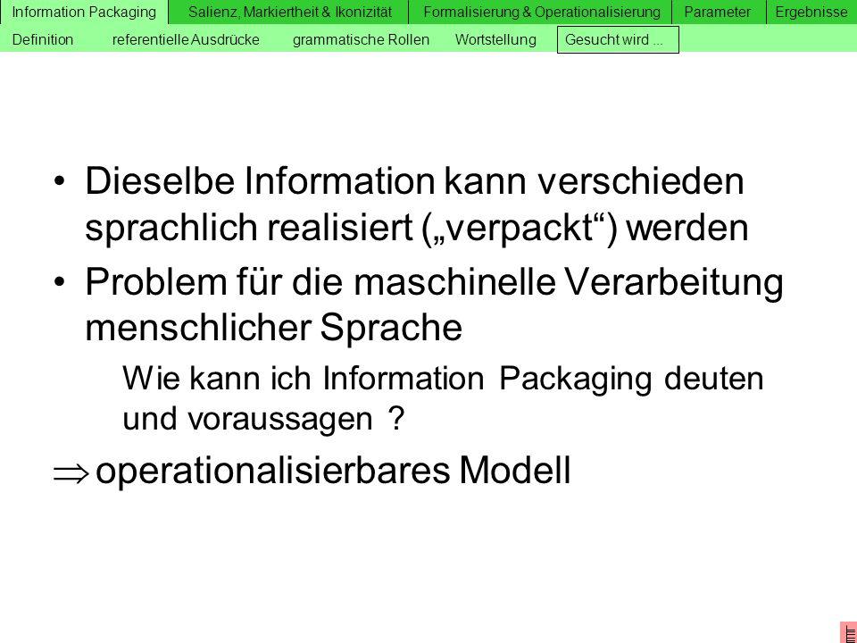 Information Packaging Salienz, Markiertheit & IkonizitätFormalisierung & OperationalisierungParameterErgebnisse Zusätzliche Folien Dieselbe Informatio