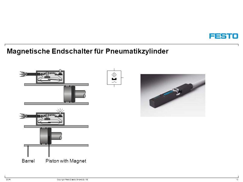 DC-R/Copyright Festo Didactic GmbH&Co. KG Magnetische Endschalter für Pneumatikzylinder 10 Piston with MagnetBarrel
