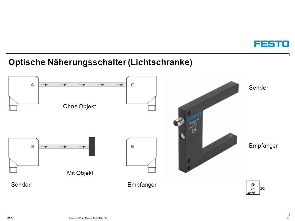 DC-R/Copyright Festo Didactic GmbH&Co. KG Optische Näherungsschalter (Lichtschranke) 11 Sender Empfänger SenderEmpfänger Ohne Objekt Mit Objekt