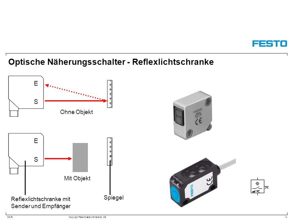 DC-R/Copyright Festo Didactic GmbH&Co. KG Optische Näherungsschalter - Reflexlichtschranke 14 S E S E Ohne Objekt Mit Objekt Spiegel Reflexlichtschran