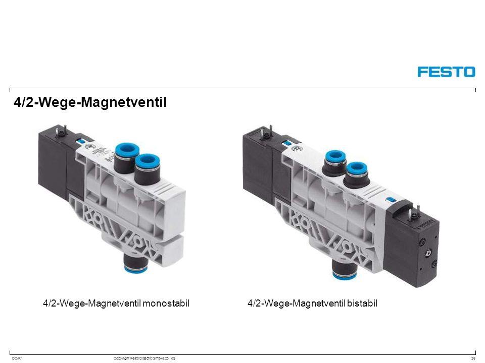 DC-R/Copyright Festo Didactic GmbH&Co. KG 4/2-Wege-Magnetventil 26 4/2-Wege-Magnetventil monostabil4/2-Wege-Magnetventil bistabil