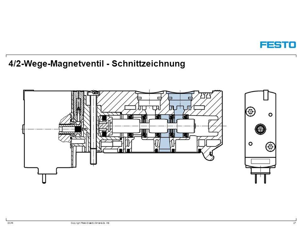DC-R/Copyright Festo Didactic GmbH&Co. KG 4/2-Wege-Magnetventil - Schnittzeichnung 27