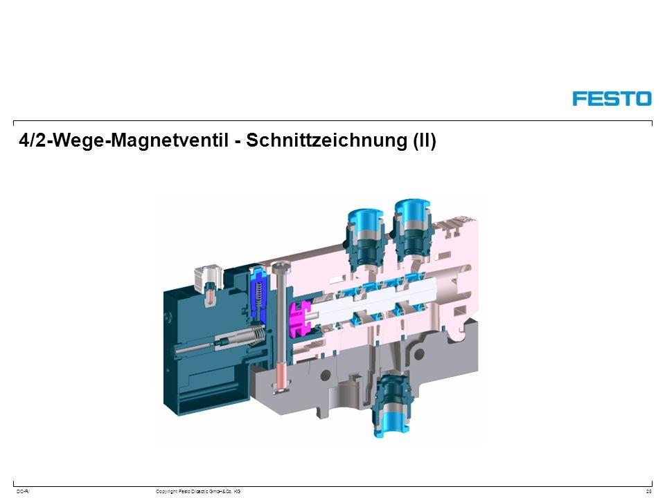 DC-R/Copyright Festo Didactic GmbH&Co. KG 4/2-Wege-Magnetventil - Schnittzeichnung (II) 28