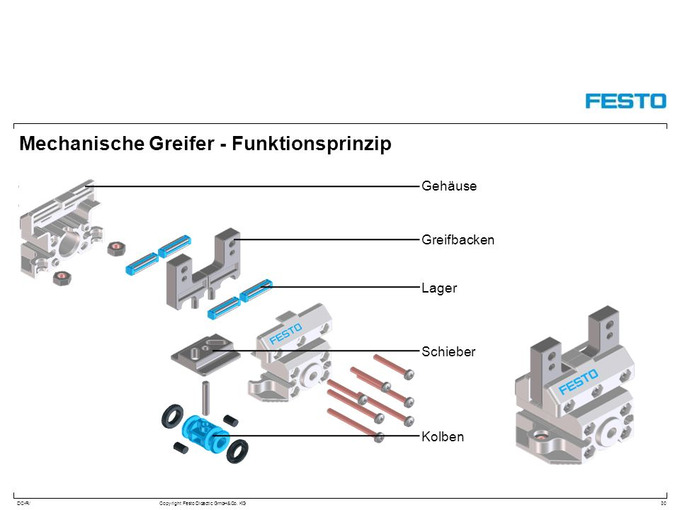 DC-R/Copyright Festo Didactic GmbH&Co. KG Mechanische Greifer - Funktionsprinzip 30 Gehäuse Greifbacken Schieber Kolben Lager