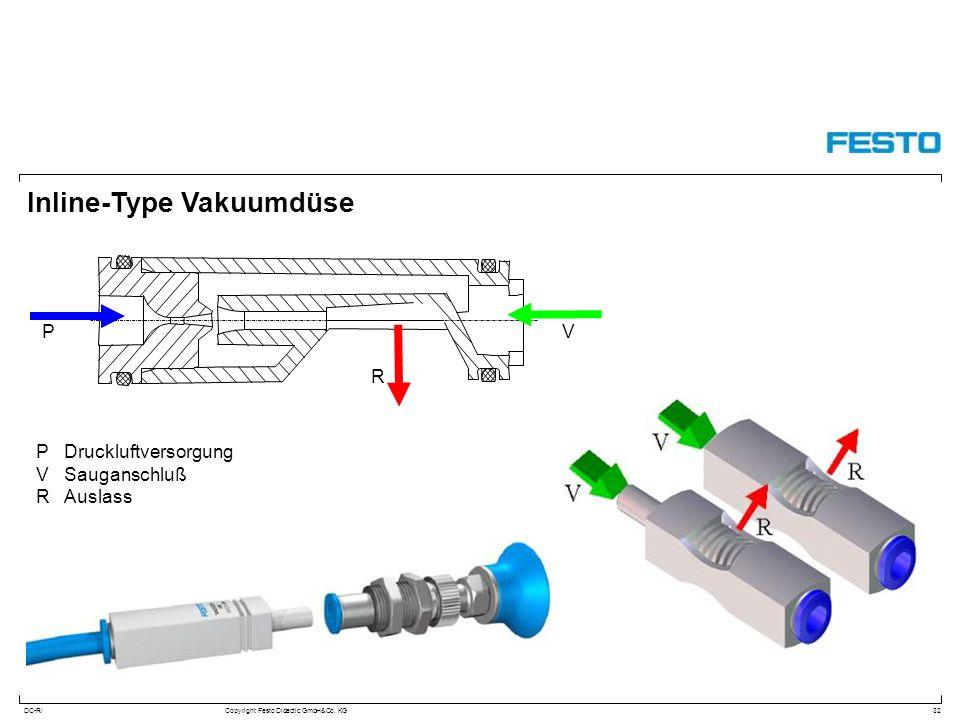 DC-R/Copyright Festo Didactic GmbH&Co. KG Inline-Type Vakuumdüse 32 PDruckluftversorgung VSauganschluß RAuslass P R V