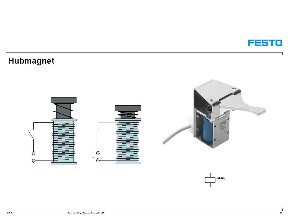 DC-R/Copyright Festo Didactic GmbH&Co. KG Hubmagnet 36