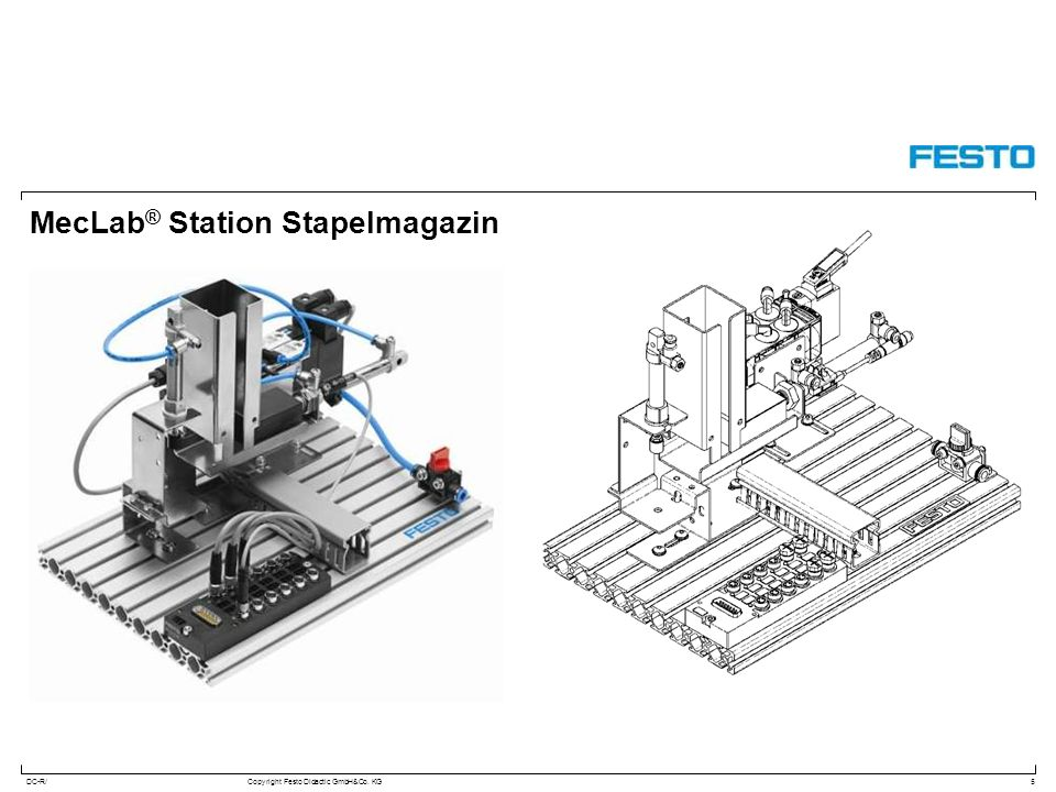 DC-R/Copyright Festo Didactic GmbH&Co. KG MecLab ® Station Stapelmagazin 5