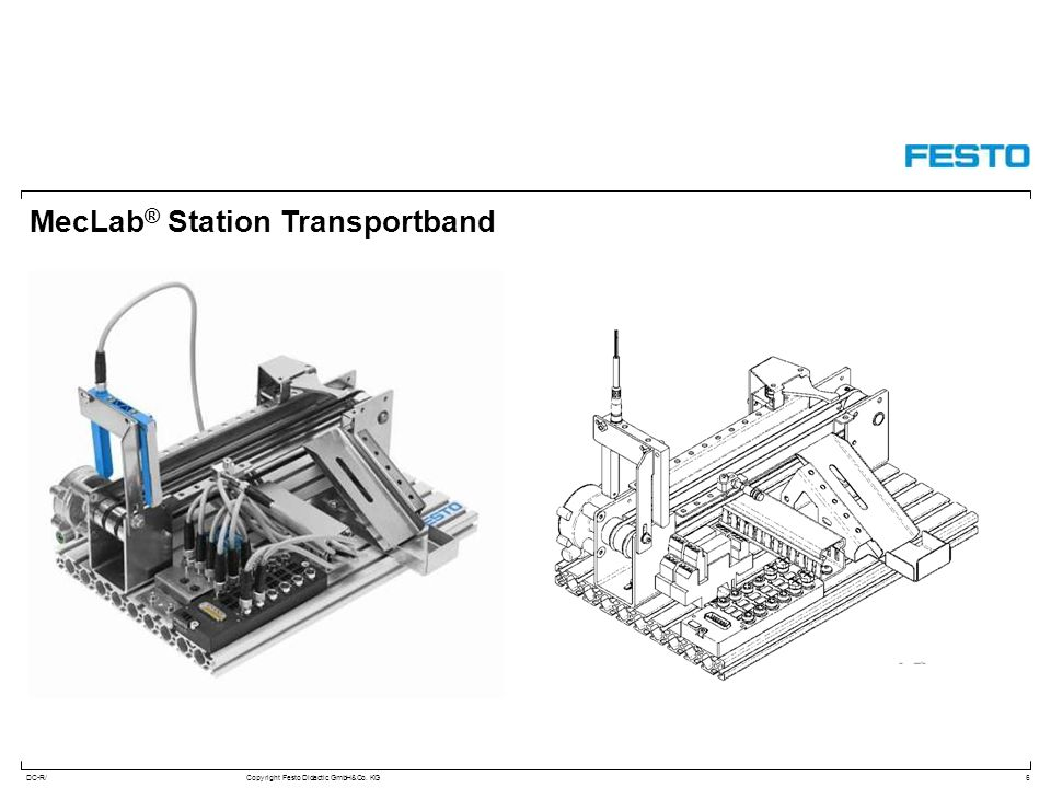 DC-R/Copyright Festo Didactic GmbH&Co. KG MecLab ® Station Transportband 6