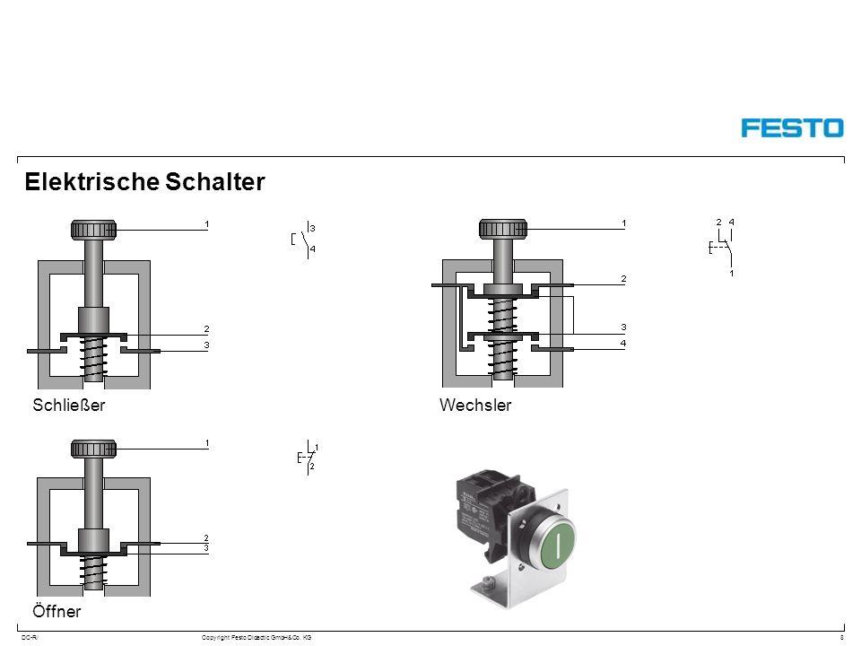 DC-R/Copyright Festo Didactic GmbH&Co. KG Elektrische Schalter 8 SchließerWechsler Öffner