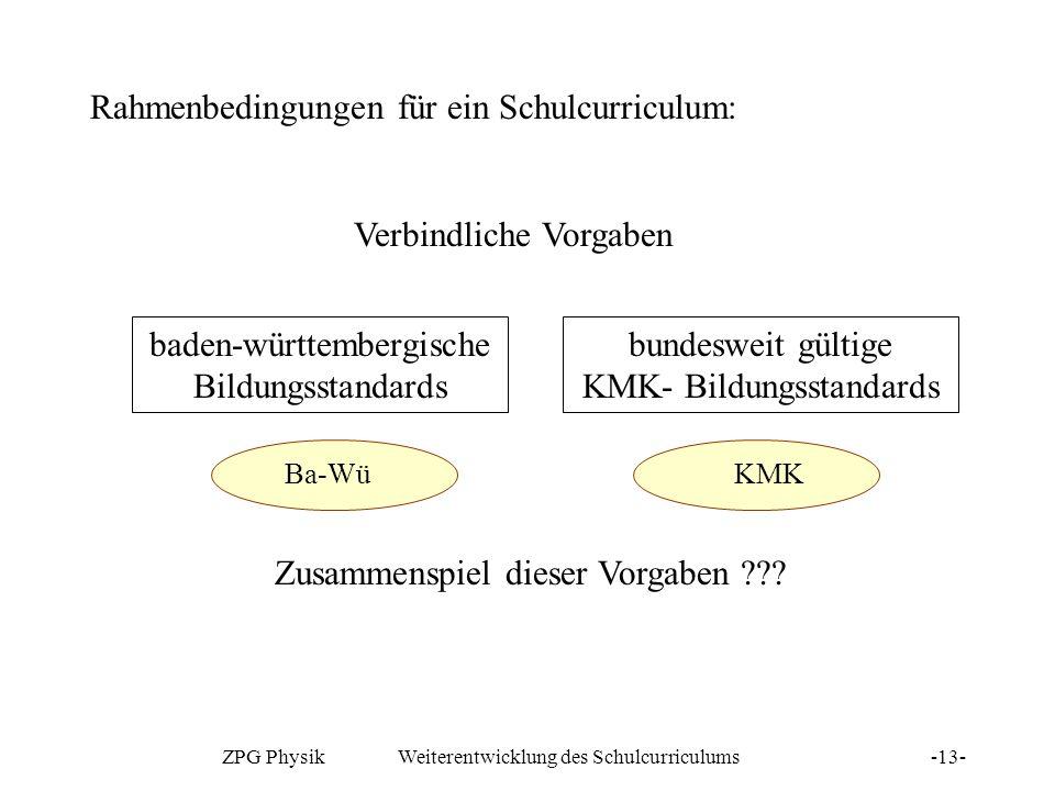 ZPG Physik Weiterentwicklung des Schulcurriculums-13- Rahmenbedingungen für ein Schulcurriculum: Verbindliche Vorgaben baden-württembergische Bildungs