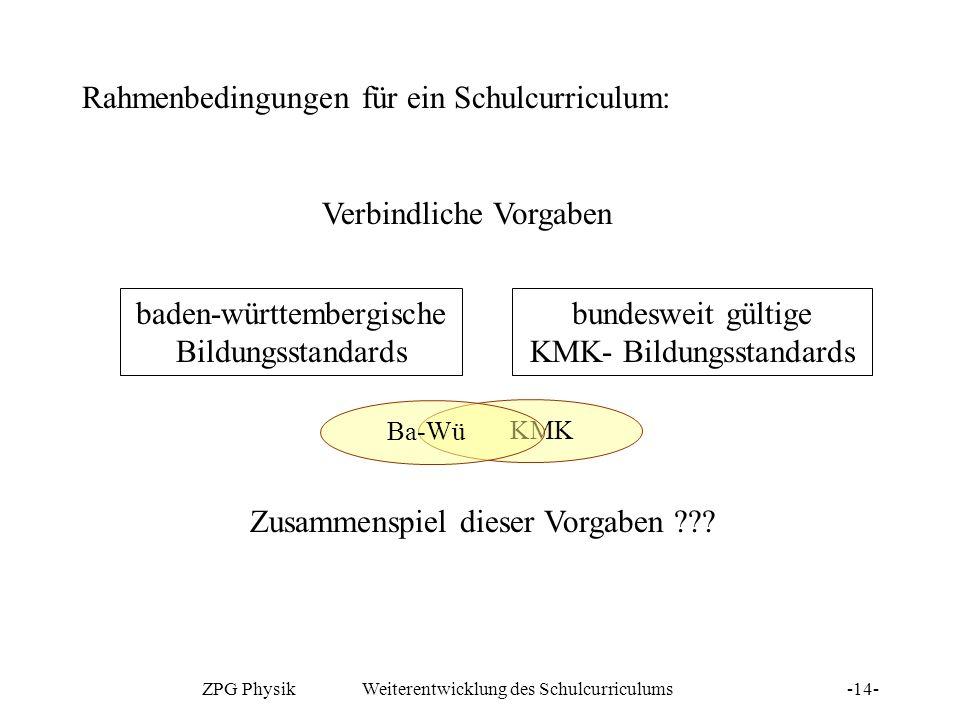 ZPG Physik Weiterentwicklung des Schulcurriculums-14- Rahmenbedingungen für ein Schulcurriculum: Verbindliche Vorgaben baden-württembergische Bildungs