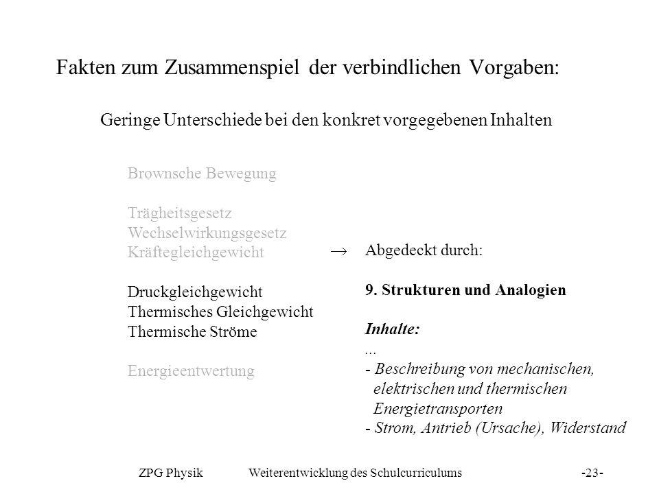 ZPG Physik Weiterentwicklung des Schulcurriculums-23- Fakten zum Zusammenspiel der verbindlichen Vorgaben: Geringe Unterschiede bei den konkret vorgeg