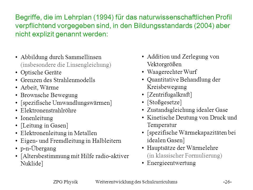 ZPG Physik Weiterentwicklung des Schulcurriculums-26- Begriffe, die im Lehrplan (1994) für das naturwissenschaftlichen Profil verpflichtend vorgegeben