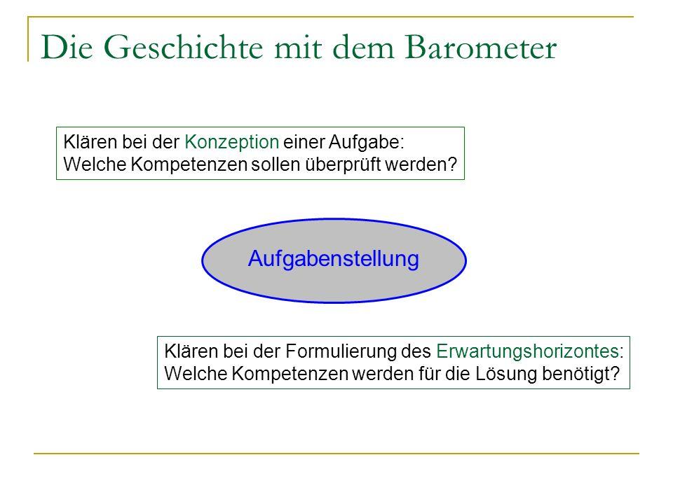 Kompetenzorientierung von Aufgaben 4 Kompetenzbereiche Wissen Reflexion / Bewertung Kommunikation Fachmethoden / Erkenntnisgew.