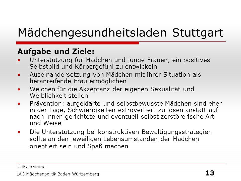 Ulrike Sammet LAG Mädchenpolitik Baden-Württemberg 13 Mädchengesundheitsladen Stuttgart Aufgabe und Ziele: Unterstützung für Mädchen und junge Frauen,
