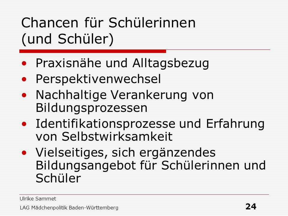 Ulrike Sammet LAG Mädchenpolitik Baden-Württemberg 24 Chancen für Schülerinnen (und Schüler) Praxisnähe und Alltagsbezug Perspektivenwechsel Nachhalti