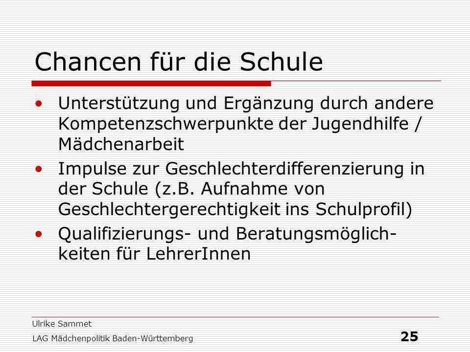 Ulrike Sammet LAG Mädchenpolitik Baden-Württemberg 25 Chancen für die Schule Unterstützung und Ergänzung durch andere Kompetenzschwerpunkte der Jugend