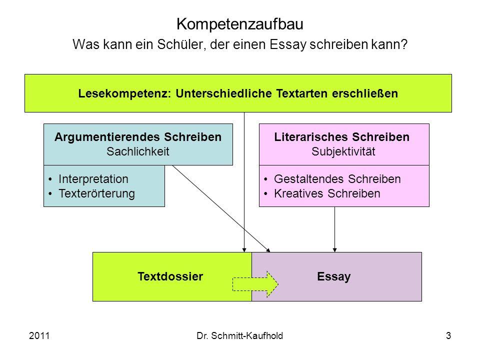 2011Dr. Schmitt-Kaufhold3 Kompetenzaufbau Was kann ein Schüler, der einen Essay schreiben kann? Textdossier Lesekompetenz: Unterschiedliche Textarten