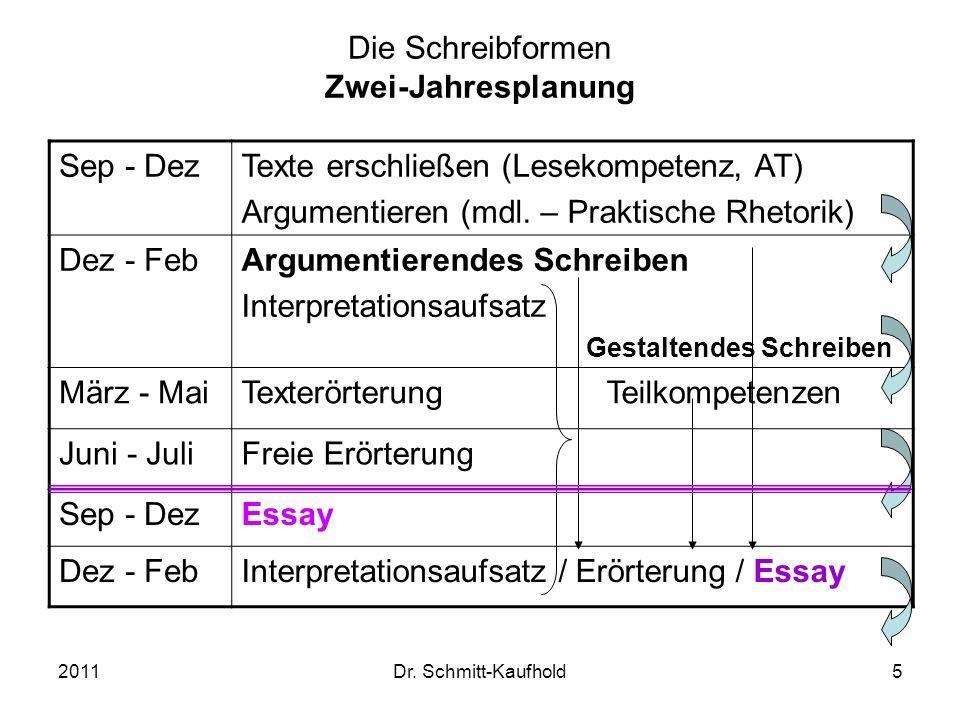 2011Dr. Schmitt-Kaufhold5 Die Schreibformen Zwei-Jahresplanung Sep - DezTexte erschließen (Lesekompetenz, AT) Argumentieren (mdl. – Praktische Rhetori