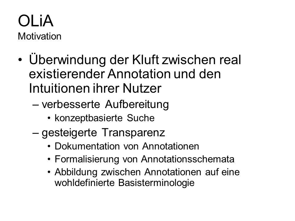 OLiA Motivation Überwindung der Kluft zwischen real existierender Annotation und den Intuitionen ihrer Nutzer –verbesserte Aufbereitung konzeptbasiert
