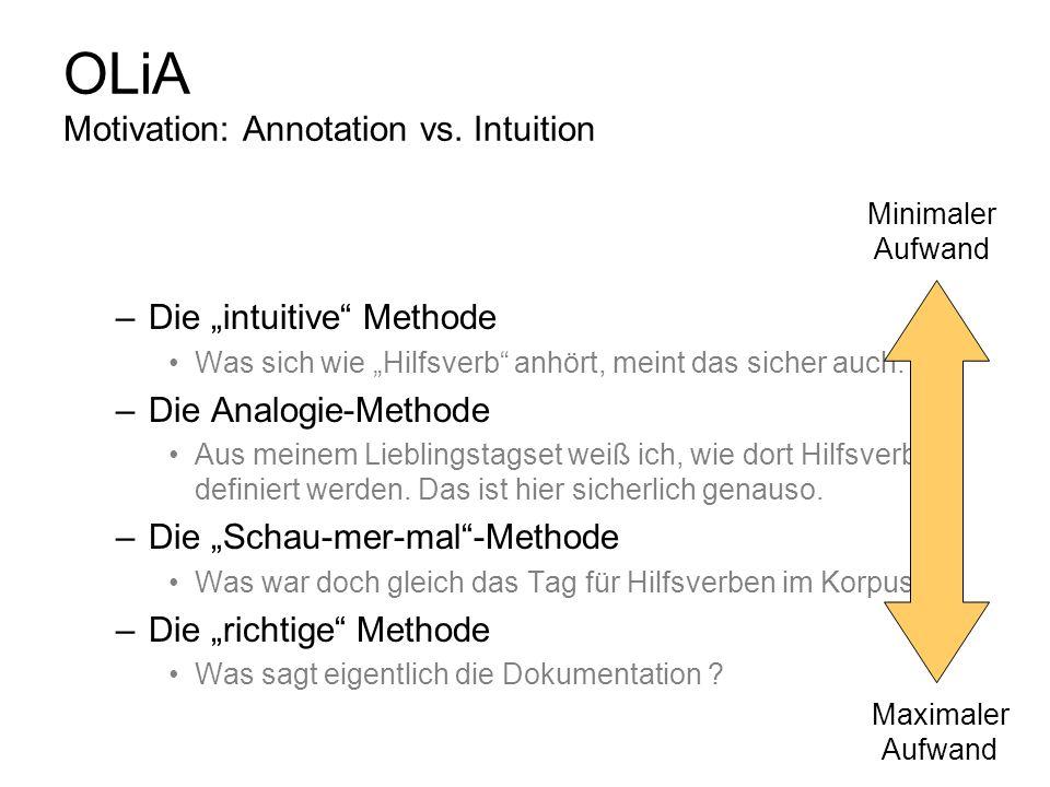 OLiA Motivation: Annotation vs. Intuition Strategien zum Deuten von linguistischen Annotationen –Die intuitive Methode Was sich wie Hilfsverb anhört,