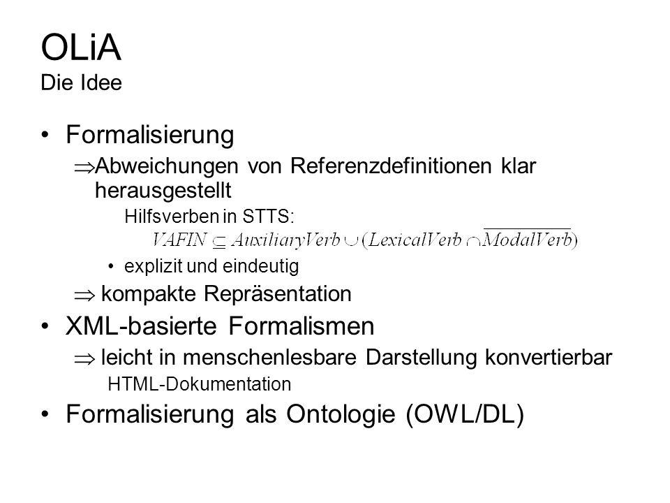 OLiA Die Idee Formalisierung Abweichungen von Referenzdefinitionen klar herausgestellt Hilfsverben in STTS: explizit und eindeutig kompakte Repräsenta