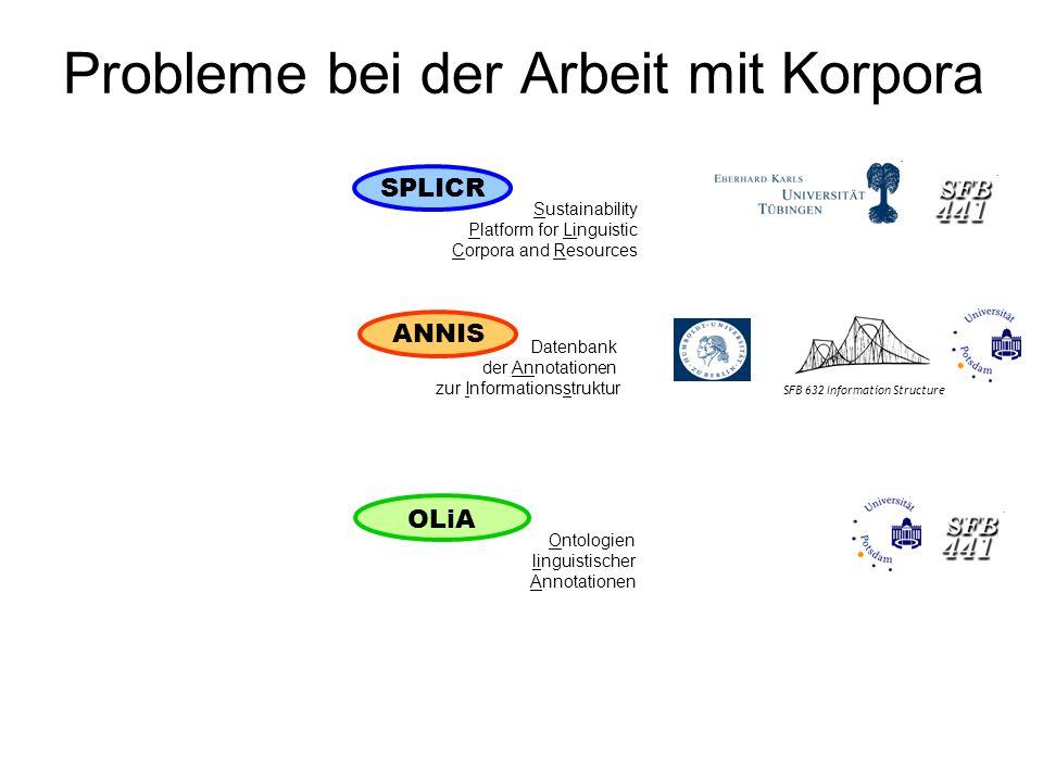 Probleme bei der Arbeit mit Korpora Ontologien linguistischer Annotationen OLiA Datenbank der Annotationen zur Informationsstruktur ANNIS Sustainabili