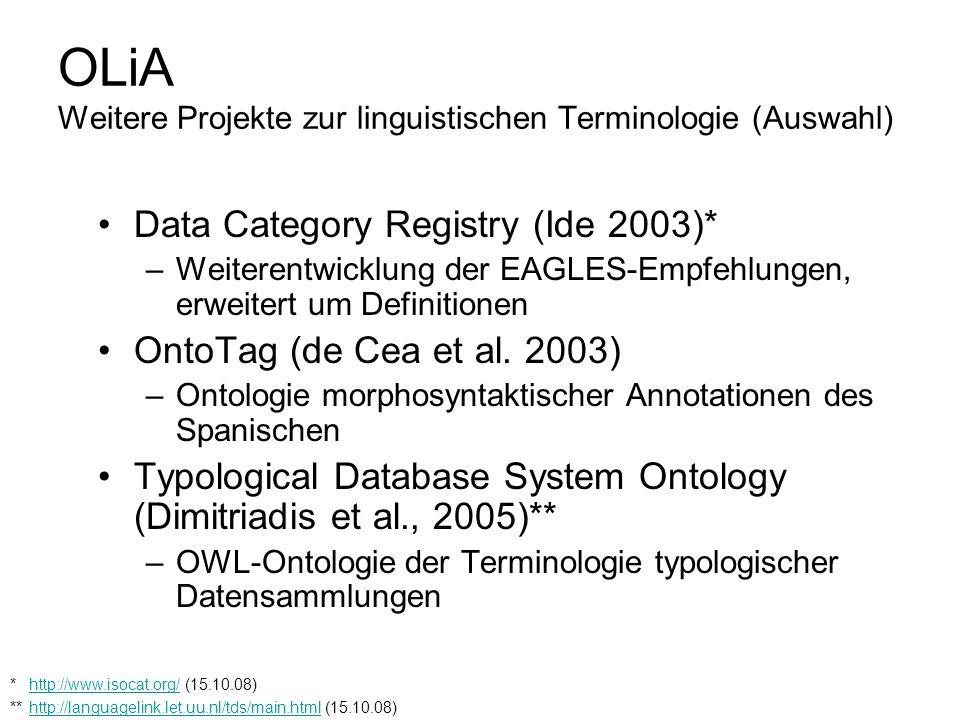 OLiA Weitere Projekte zur linguistischen Terminologie (Auswahl) Data Category Registry (Ide 2003)* –Weiterentwicklung der EAGLES-Empfehlungen, erweite