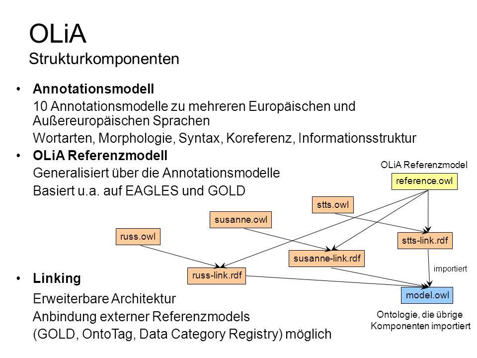 OLiA Strukturkomponenten Annotationsmodell 10 Annotationsmodelle zu mehreren Europäischen und Außereuropäischen Sprachen Wortarten, Morphologie, Synta