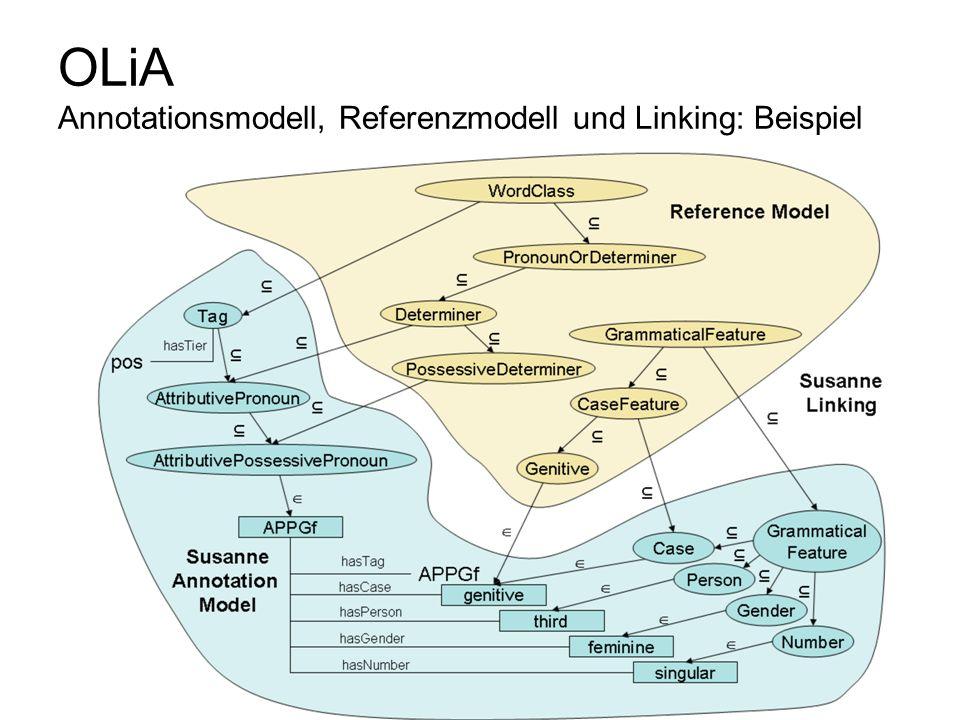 OLiA Annotationsmodell, Referenzmodell und Linking: Beispiel