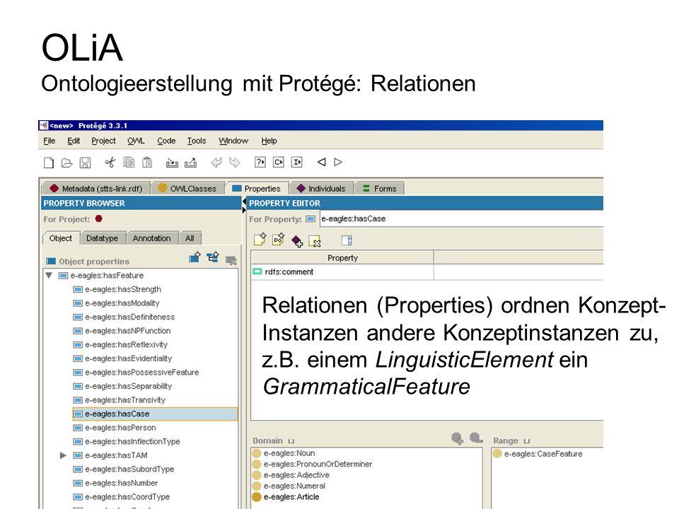 OLiA Ontologieerstellung mit Protégé: Relationen Relationen (Properties) ordnen Konzept- Instanzen andere Konzeptinstanzen zu, z.B. einem LinguisticEl