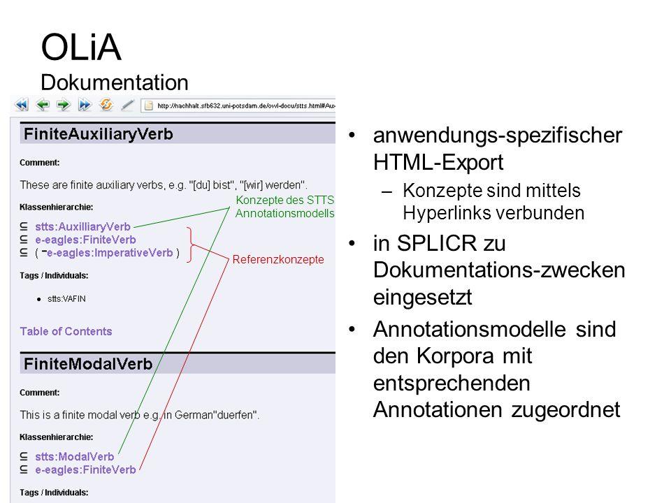 OLiA Dokumentation anwendungs-spezifischer HTML-Export –Konzepte sind mittels Hyperlinks verbunden in SPLICR zu Dokumentations-zwecken eingesetzt Anno