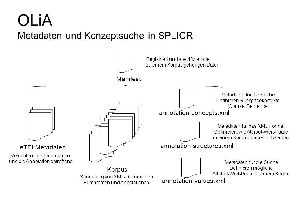 OLiA Metadaten und Konzeptsuche in SPLICR Korpus Manifest annotation-concepts.xml annotation-structures.xml annotation-values.xml eTEI Metadaten Regis