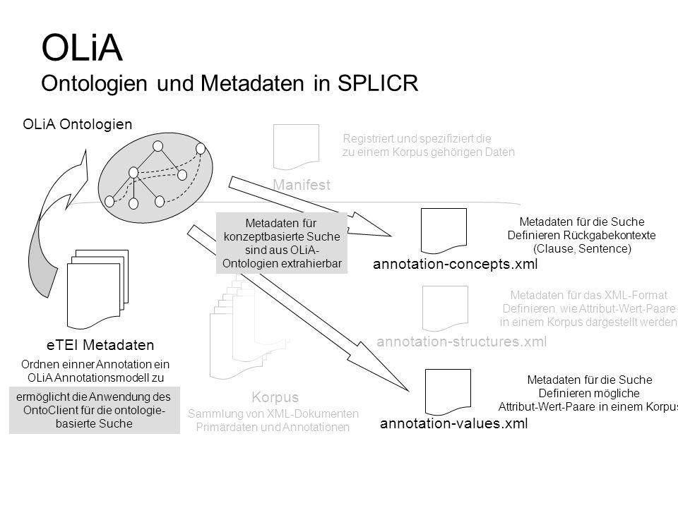OLiA Ontologien und Metadaten in SPLICR Korpus Manifest annotation-concepts.xml annotation-structures.xml annotation-values.xml eTEI Metadaten Registr