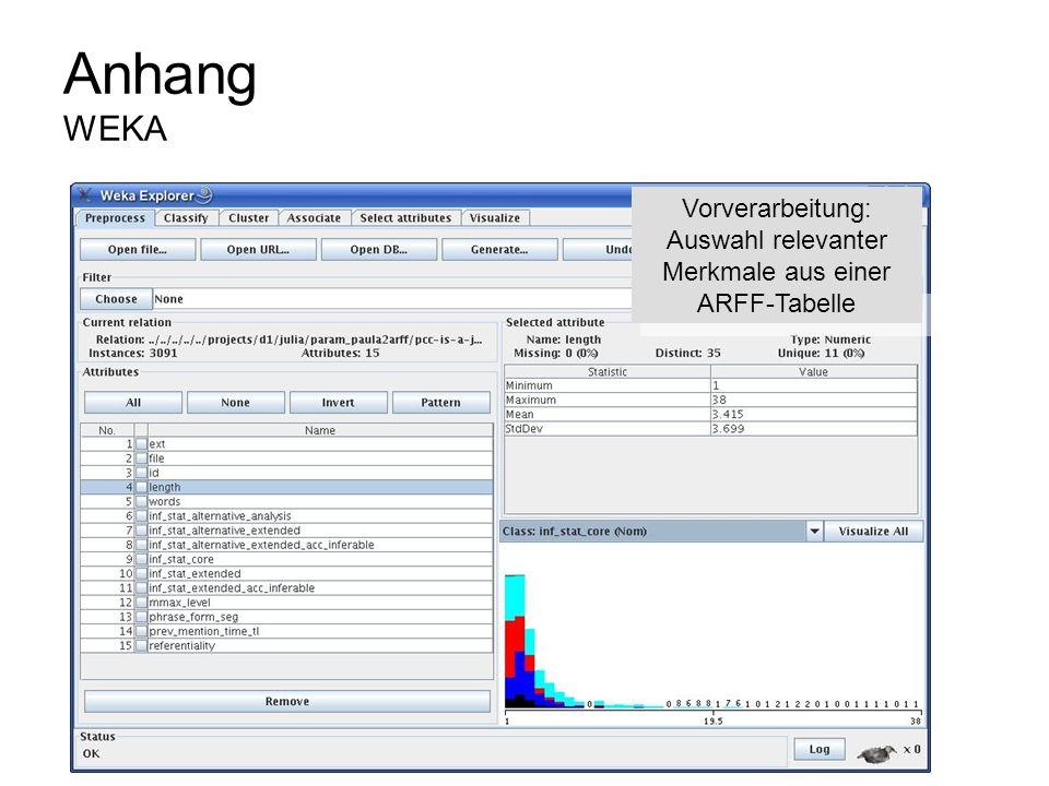 Anhang WEKA Vorverarbeitung: Auswahl relevanter Merkmale aus einer ARFF-Tabelle