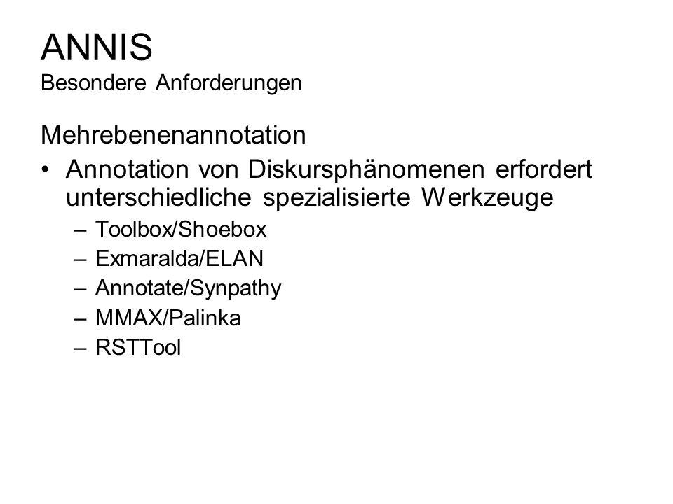 ANNIS Besondere Anforderungen Mehrebenenannotation Annotation von Diskursphänomenen erfordert unterschiedliche spezialisierte Werkzeuge –Toolbox/Shoeb