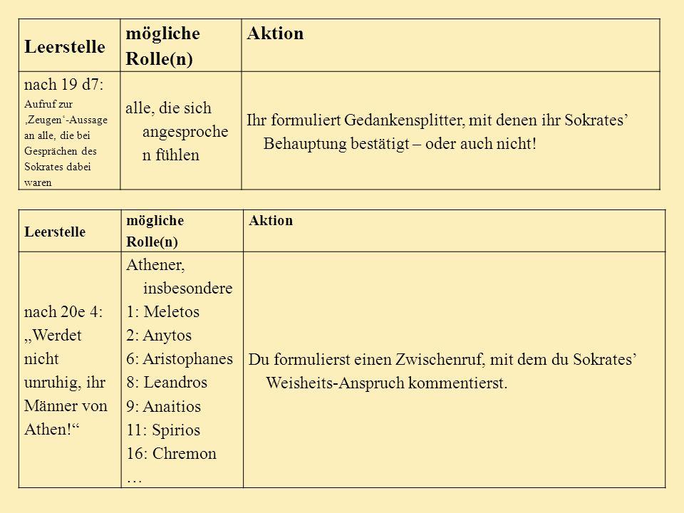 Selbst- und Fremdbeobachtungsbogen für Schülerinnen und Schüler und ggf.