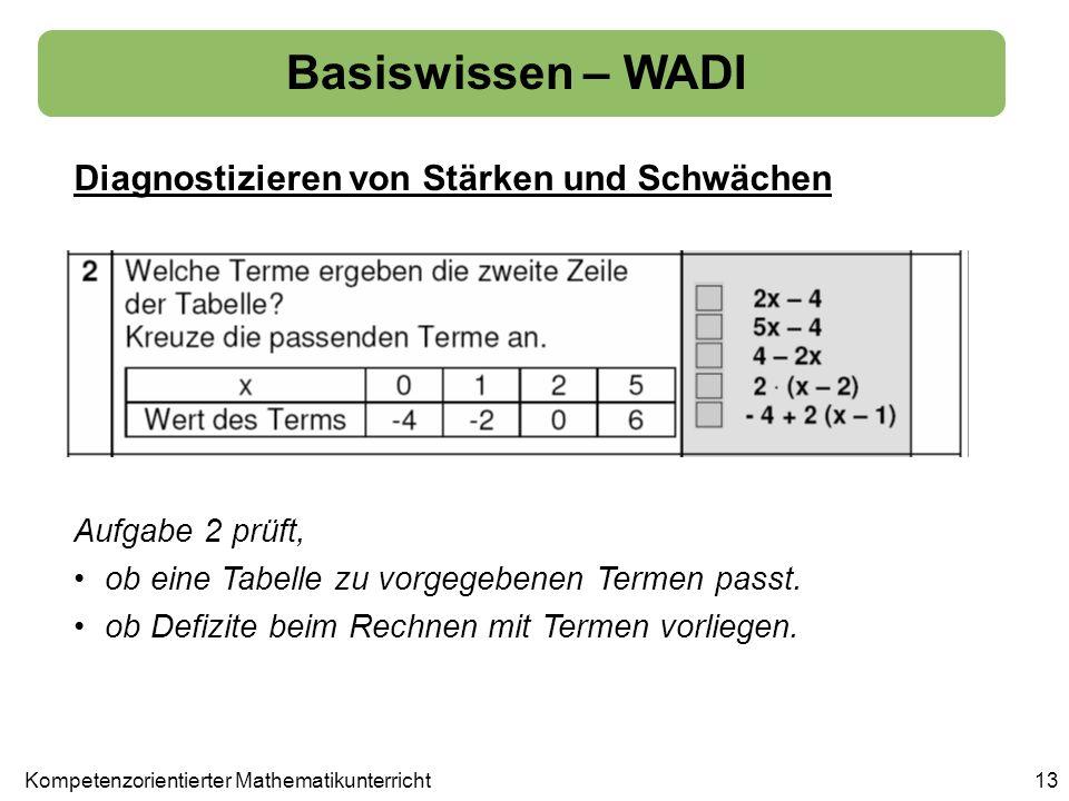Basiswissen – WADI Diagnostizieren von Stärken und Schwächen 13 Aufgabe 2 prüft, ob eine Tabelle zu vorgegebenen Termen passt. ob Defizite beim Rechne