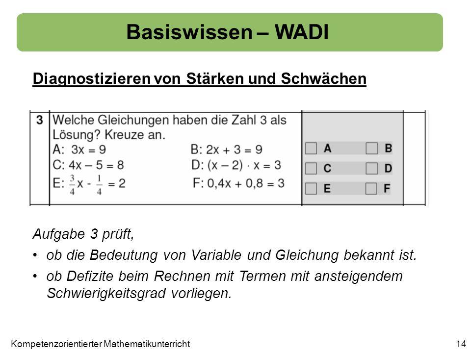 Basiswissen – WADI Diagnostizieren von Stärken und Schwächen 14 Aufgabe 3 prüft, ob die Bedeutung von Variable und Gleichung bekannt ist. ob Defizite