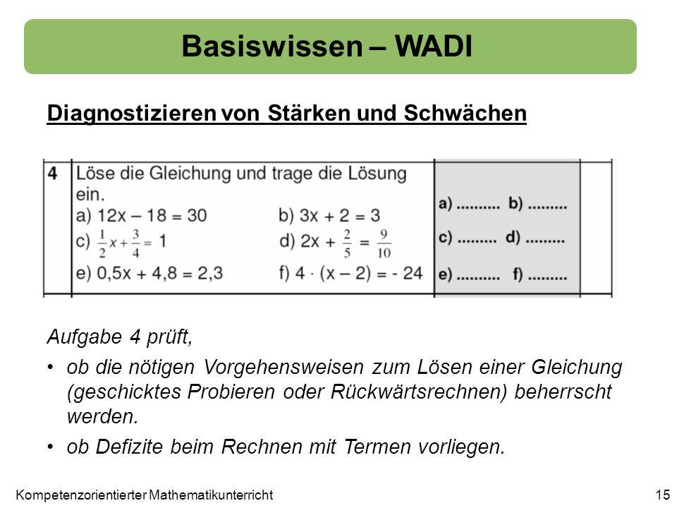 Basiswissen – WADI Diagnostizieren von Stärken und Schwächen 15 Aufgabe 4 prüft, ob die nötigen Vorgehensweisen zum Lösen einer Gleichung (geschicktes