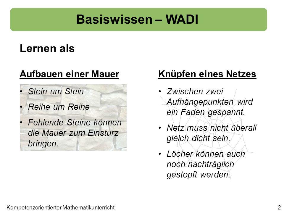 Lernen als Basiswissen – WADI Aufbauen einer Mauer Knüpfen eines Netzes Stein um Stein Reihe um Reihe Fehlende Steine können die Mauer zum Einsturz br