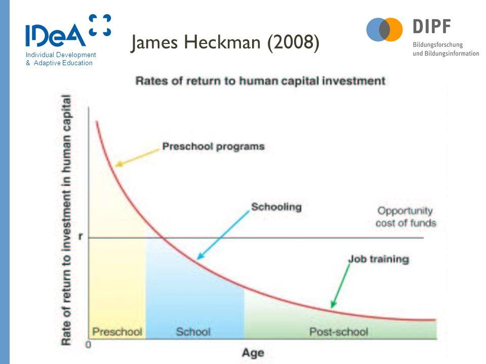 Individual Development & Adaptive Education Positive Konsequenz der letzten Jahre: Fokussierung auf frühe Bildung für alle (z.B.