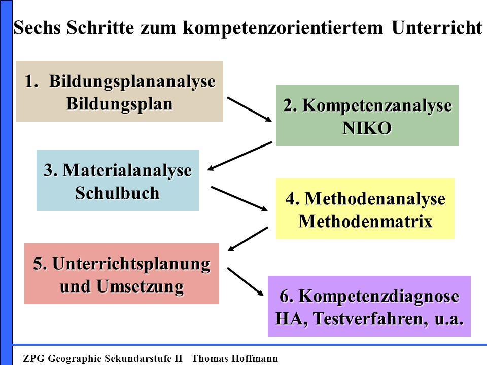 Sechs Schritte zum kompetenzorientiertem Unterricht 1.Bildungsplananalyse Bildungsplan 2.