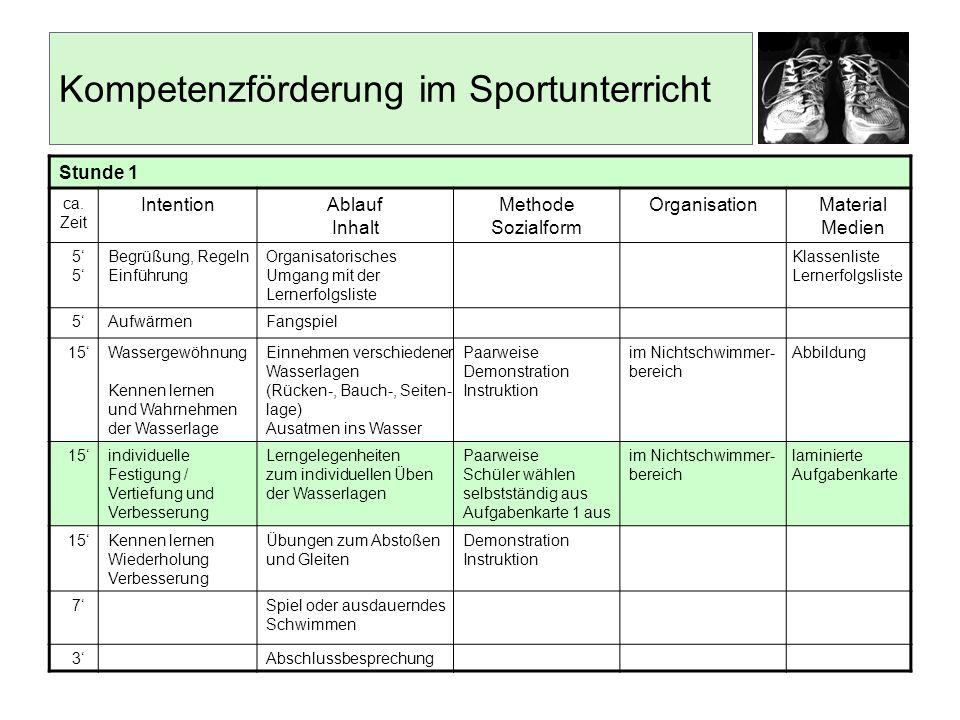 Kompetenzförderung im Sportunterricht Stunde 1 ca. Zeit IntentionAblauf Inhalt Methode Sozialform Organisation Material Medien 5555 Begrüßung, Regeln
