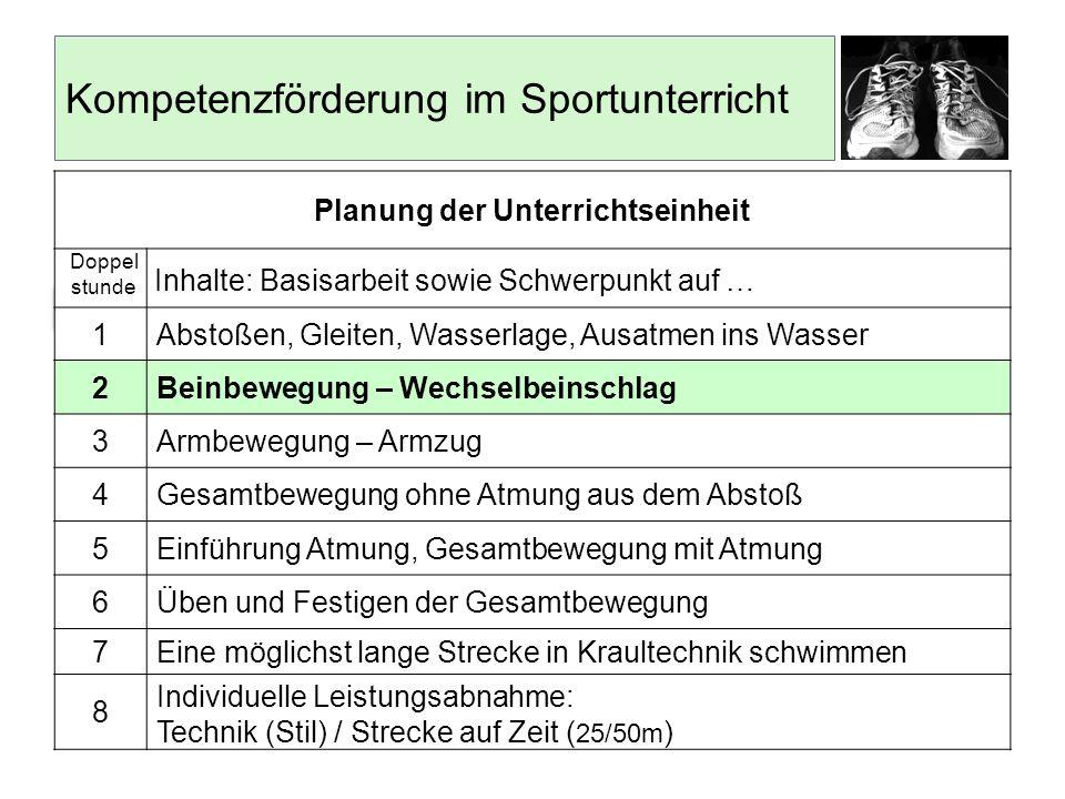 Kompetenzförderung im Sportunterricht Planung der Unterrichtseinheit Doppel stunde Inhalte: Basisarbeit sowie Schwerpunkt auf … 1Abstoßen, Gleiten, Wa