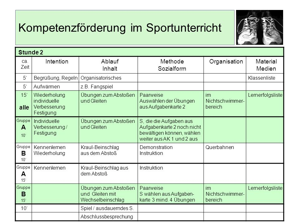 Kompetenzförderung im Sportunterricht Stunde 2 ca. Zeit IntentionAblauf Inhalt Methode Sozialform OrganisationMaterial Medien 5Begrüßung, RegelnOrgani