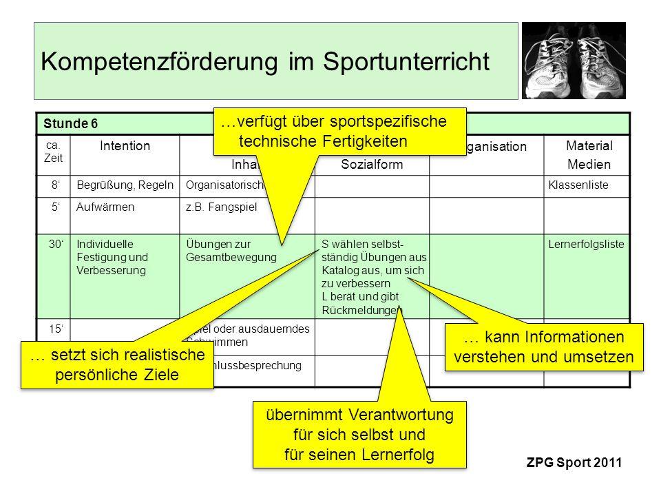 Kompetenzförderung im Sportunterricht ZPG Sport 2011 Stunde 6 ca. Zeit IntentionAblauf Inhalt Methode Sozialform Organisation Material Medien 8Begrüßu
