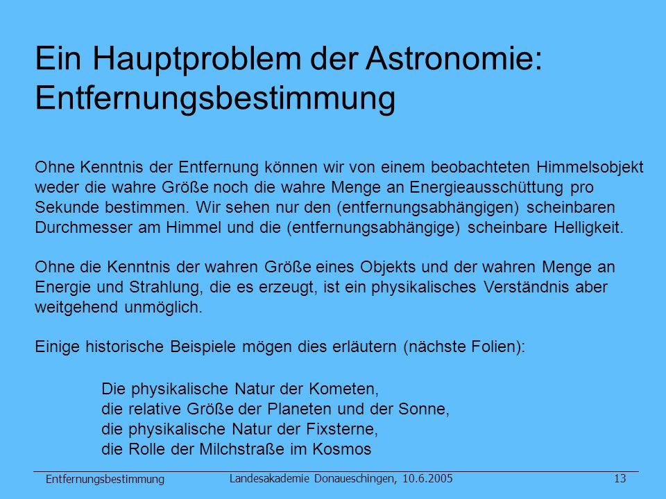 Entfernungsbestimmung Landesakademie Donaueschingen, 10.6.200513 Ein Hauptproblem der Astronomie: Entfernungsbestimmung Ohne Kenntnis der Entfernung k