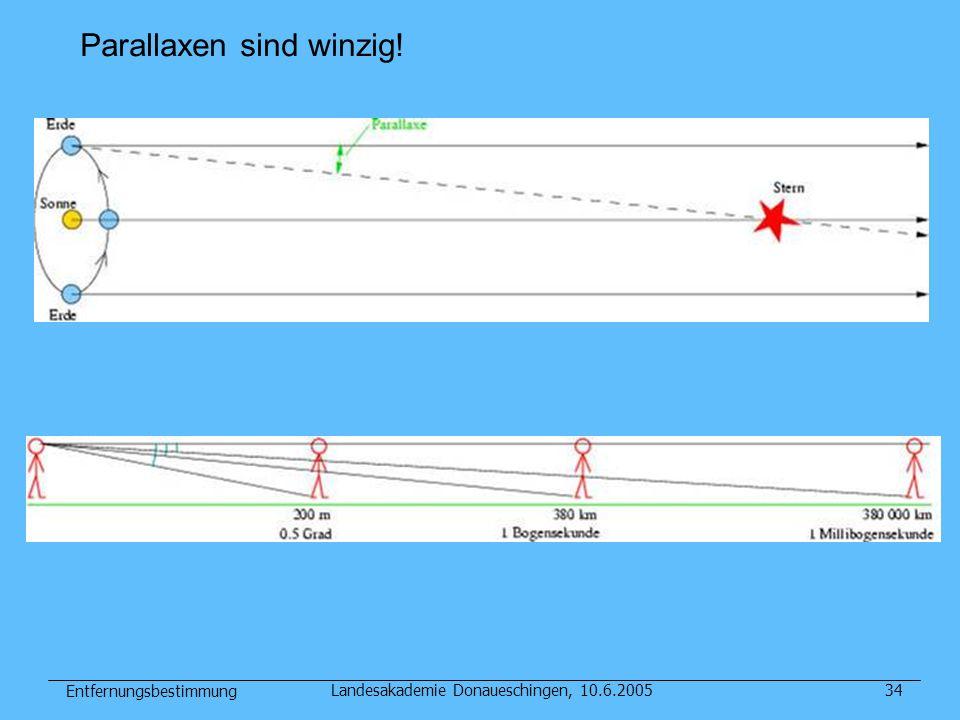 Entfernungsbestimmung Landesakademie Donaueschingen, 10.6.200534 Parallaxen sind winzig!