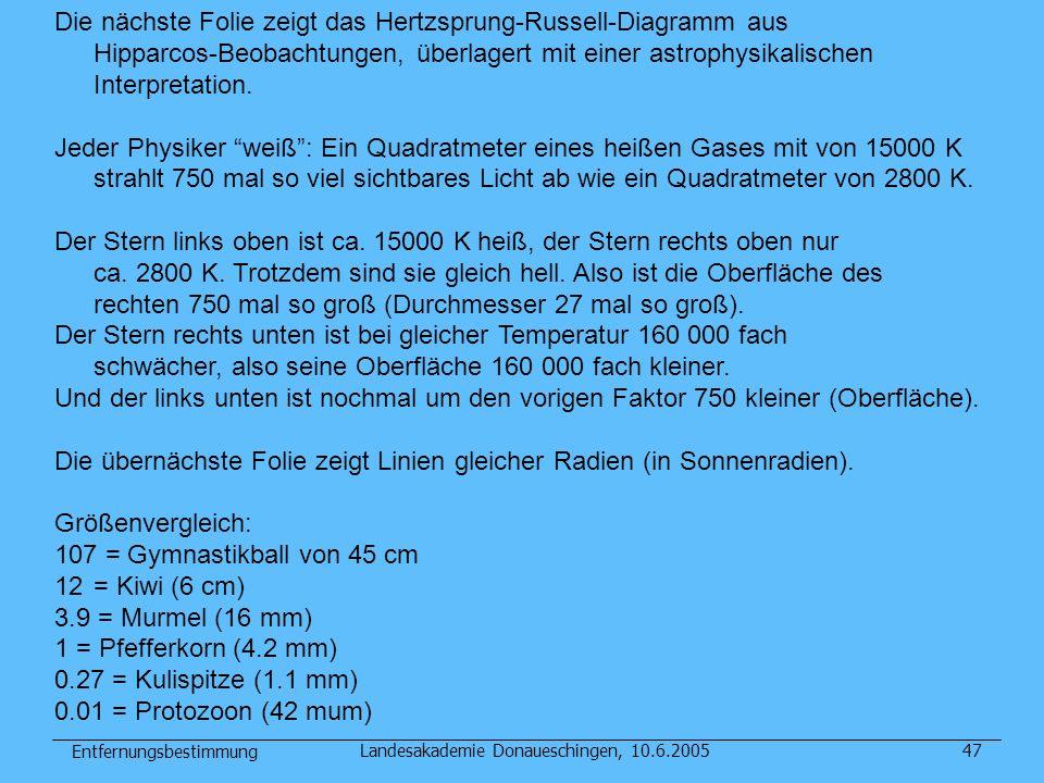 Entfernungsbestimmung Landesakademie Donaueschingen, 10.6.200547 Die nächste Folie zeigt das Hertzsprung-Russell-Diagramm aus Hipparcos-Beobachtungen,
